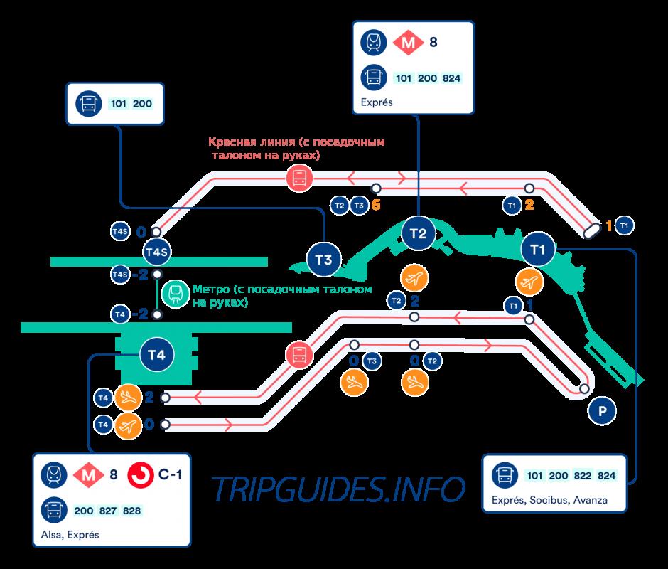Транспортная схема, карта аэропорта Мадрид Барахас, Испания