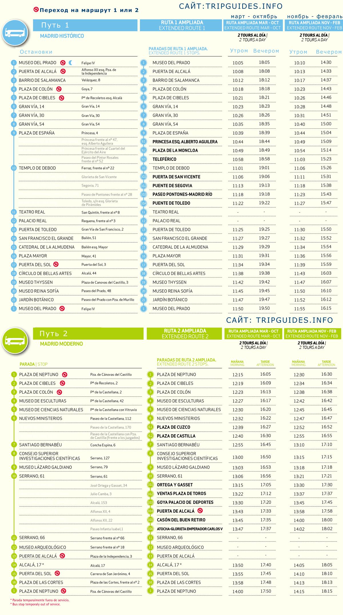 Туристический автобус - Madrid City Tour