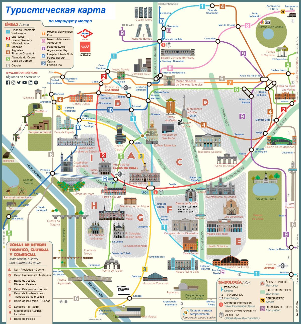 Туристический маршрут в Мадриде на метро