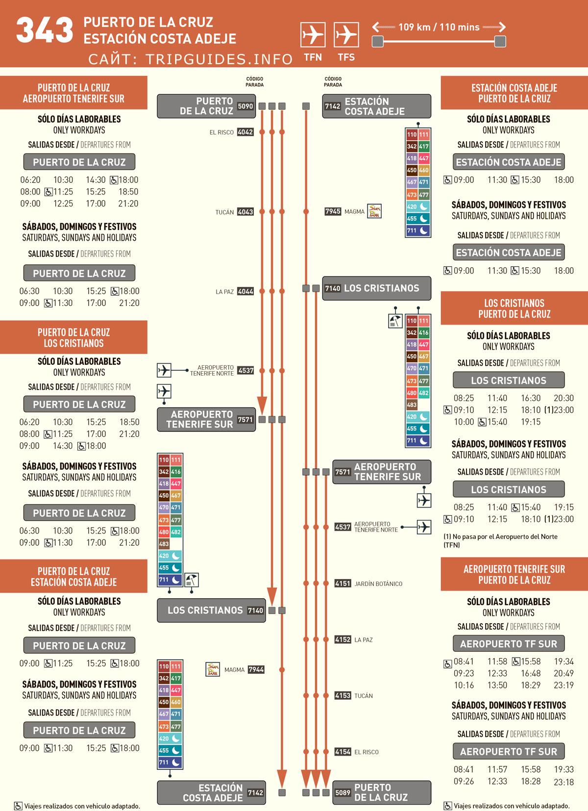 Расписание автобуса 343 в Пуэрто-де-Ла-Крус