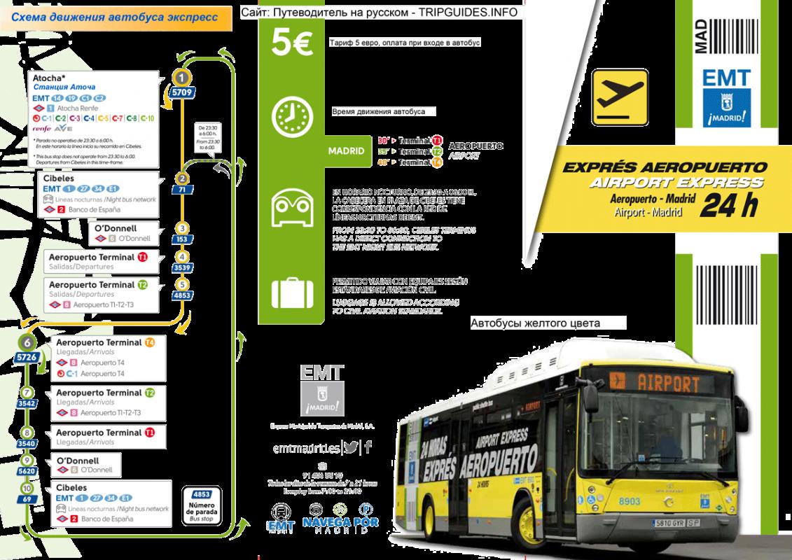 Автобусы экспресс в Мадриде - схема движения