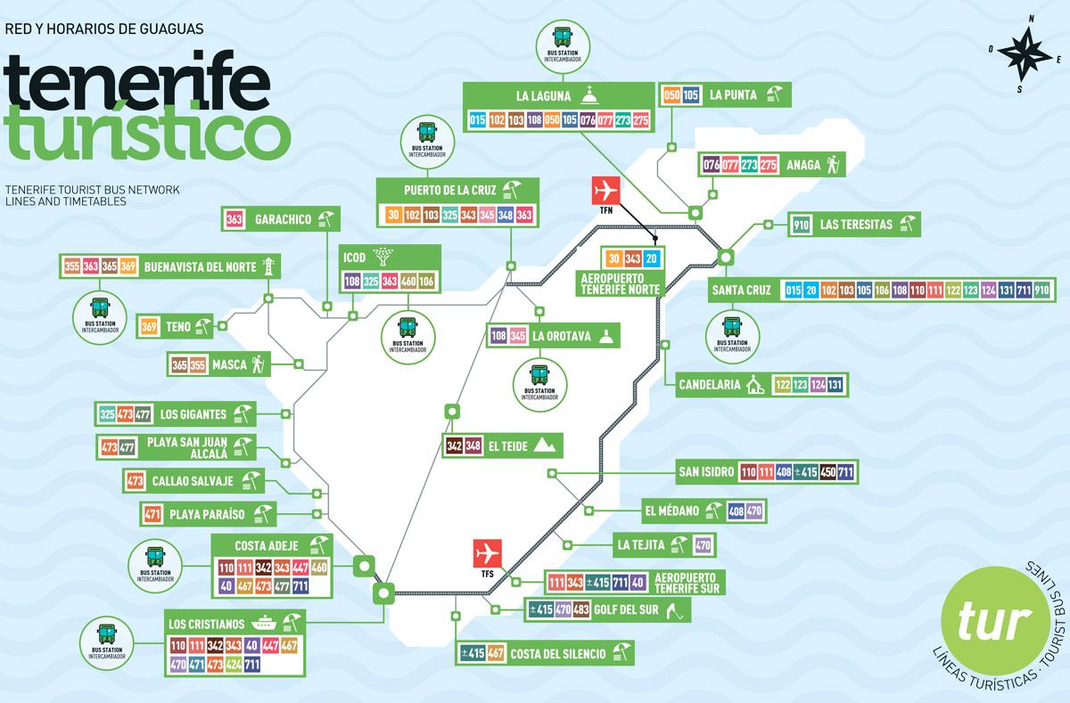 туристическая карта маршрутов автобусов на Тенерифе