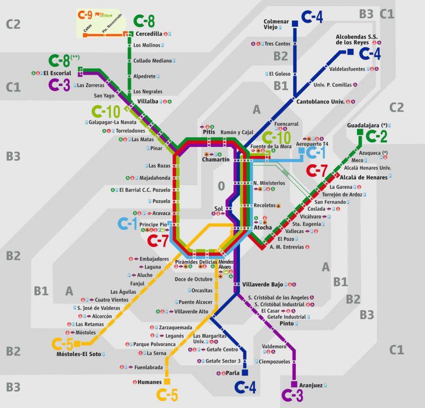 Схема движения поездов Renfe в Мадриде