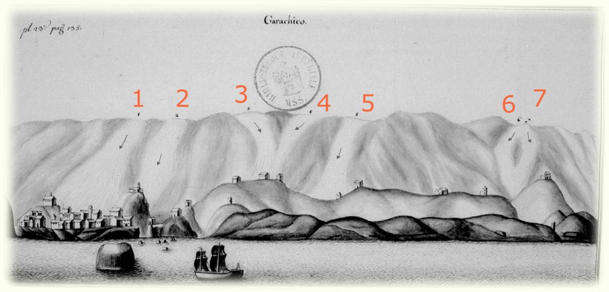 Сход лавовых потоков на город Гарачико в 1706 году
